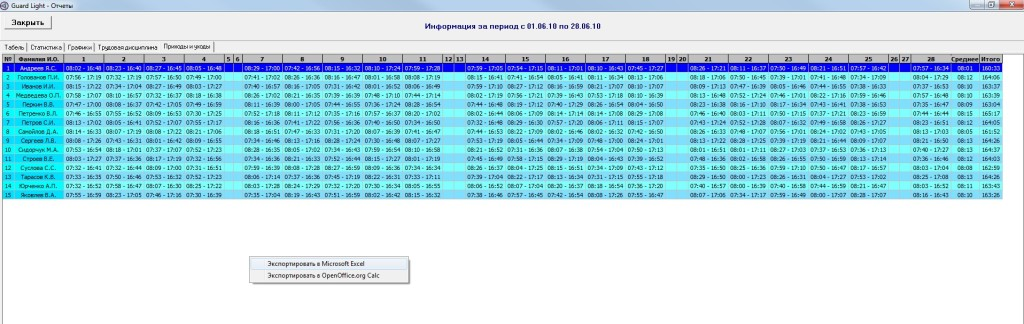 отчет GL учет рабочего времени