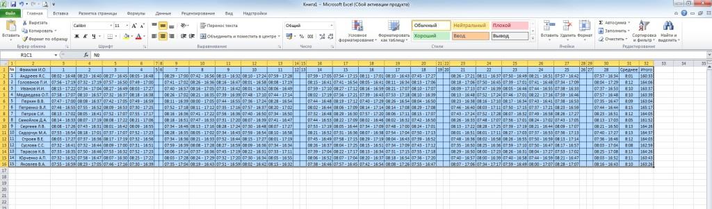 отчет GL учет рабочего времени Excel